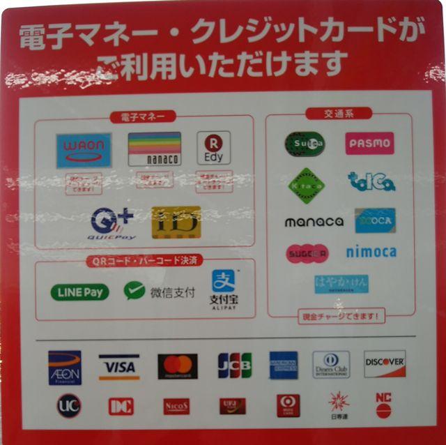 ツルハドラッグ巻店の使えるクレジットカードや電子マネー