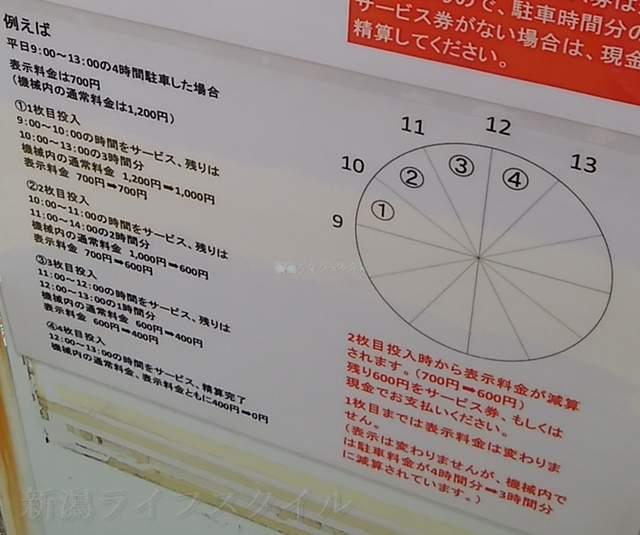 タイムパーク八千代第3のラブラ万代サービス券についての看板その2