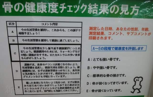マツキヨ女池店の骨年齢測定器の骨の健康度チェック結果の見方