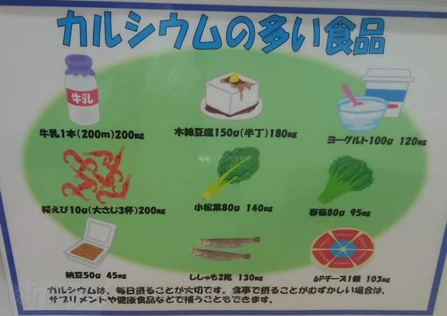 マツキヨ女池店の骨年齢測定器の前に貼ってあるカルシウムの多い食品の貼り紙