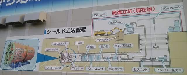 雨水バイパスの工法の説明図