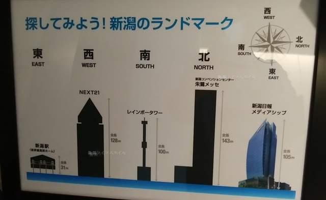 メディアシップ他、新潟市のランドマークの比較図