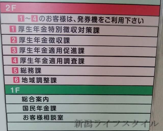 西年金事務所の1階、2階に何課があるかの表