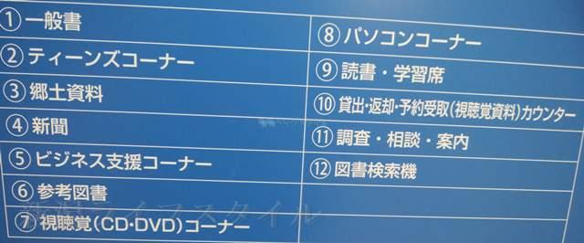坂井輪図書館3F地図の各エリアの説明
